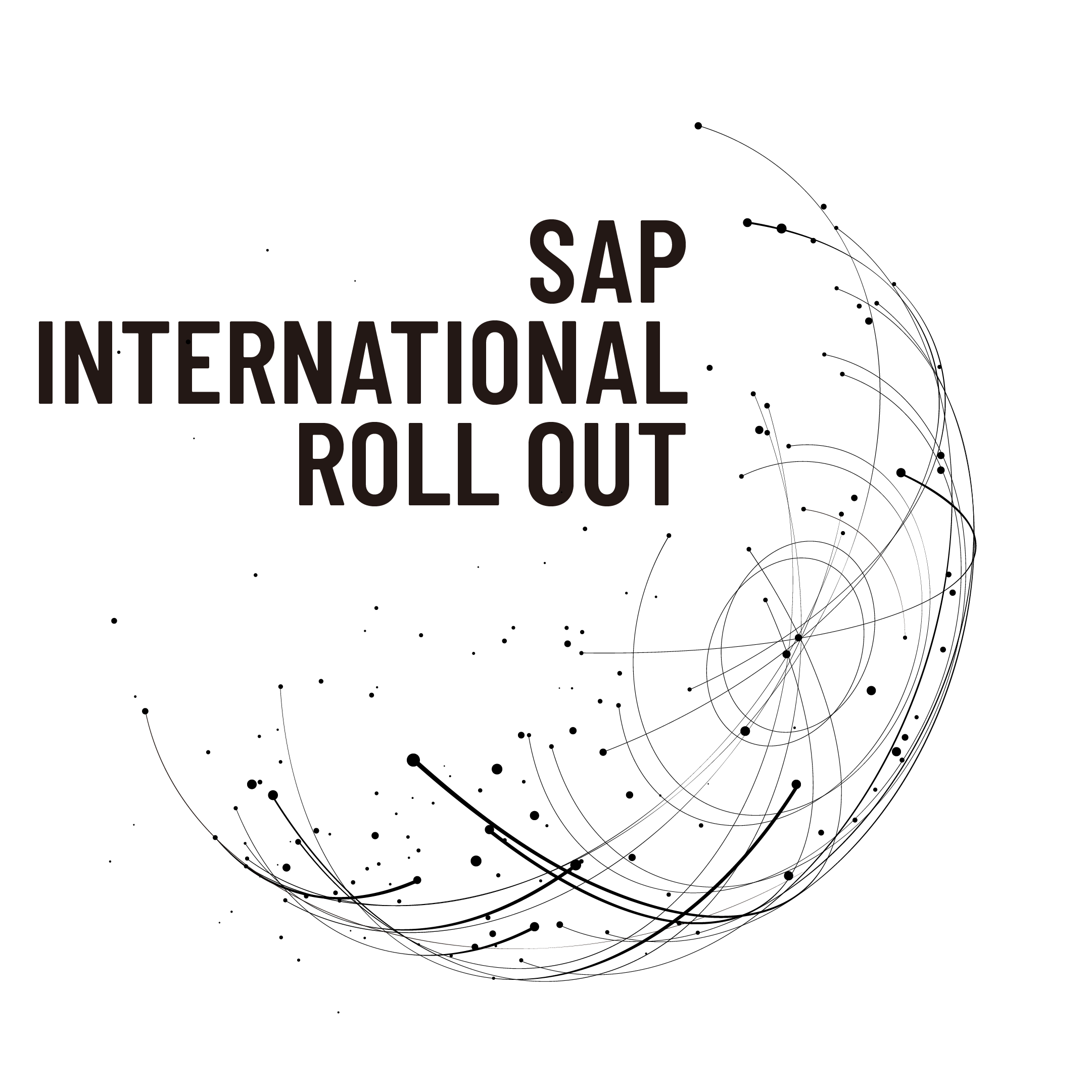 sap roll out