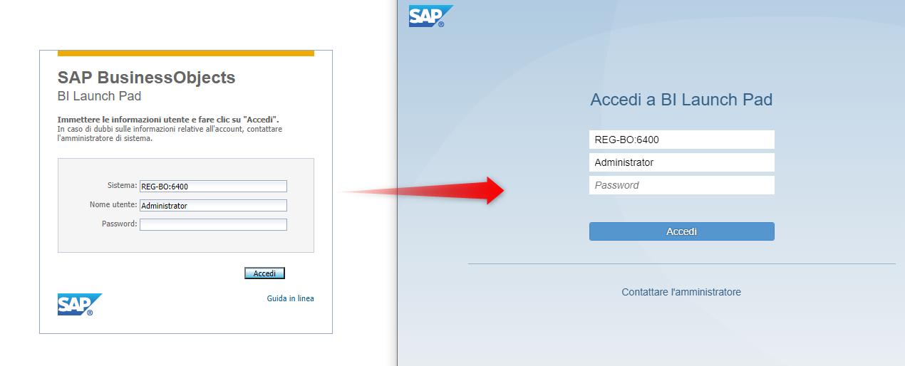Grafica SAP 1