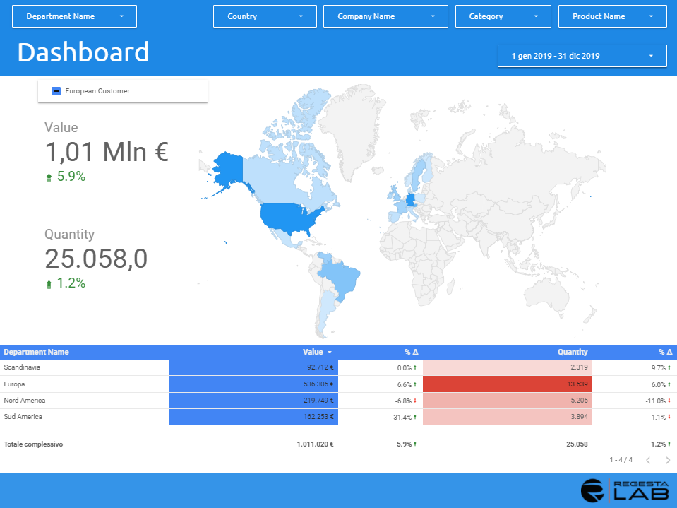 Dashboard_DataStudio